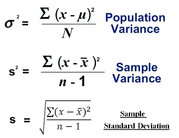 what is the formula for sample variance